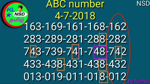 Akshaya ak 354 Raja Naina abc guessing final numbers kerala lottery result on 04-07-2018