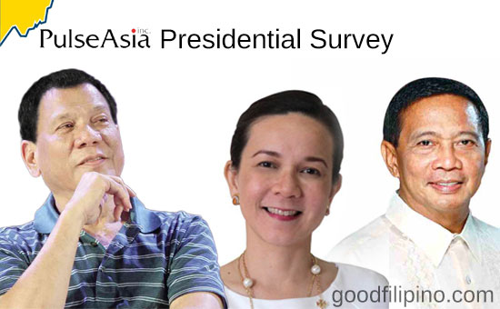 Rodrigo Duterte lead the Presidential survey in Metro Manila
