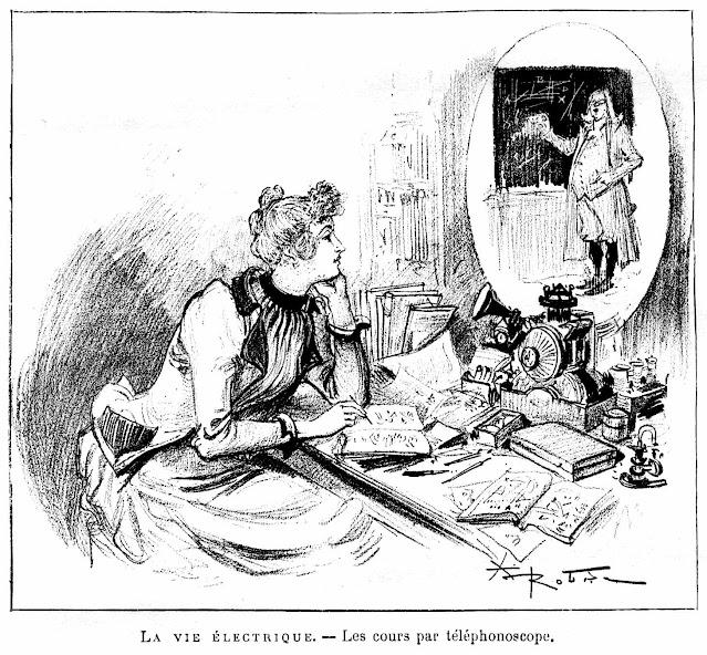 1883 home telephonoscope, retrofuture