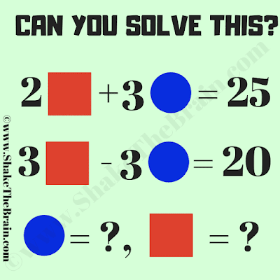 This Maths Picture Equation Brain Teaser will test your Mathematical skills