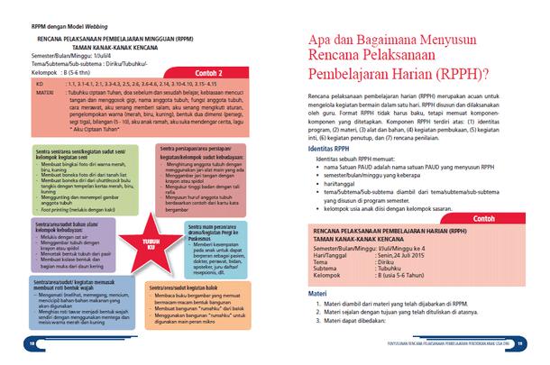 Panduan Penyusunan RPP PAUD Kurikulum 2013 (Rencana Pelaksanaan Pembelajaran Harian Pendidikan Anak Usia Dini)