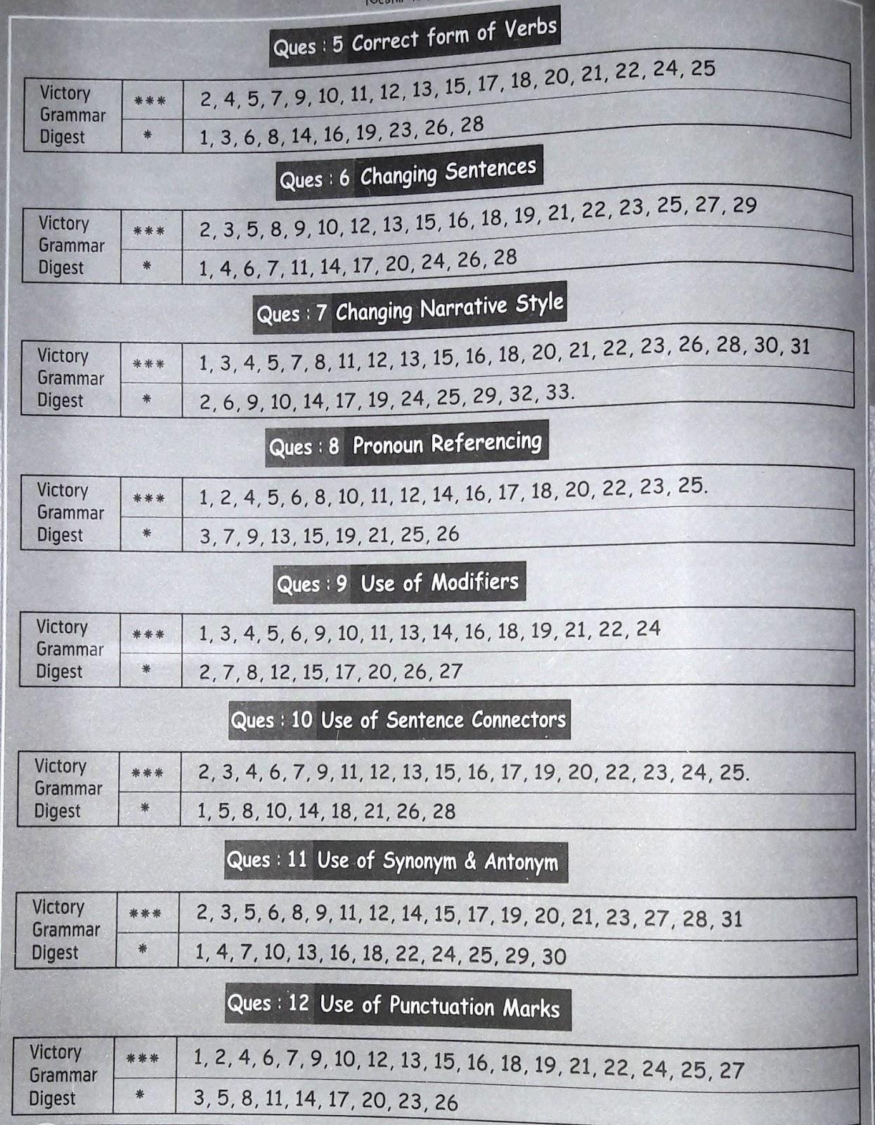 Hsc English Book Pdf