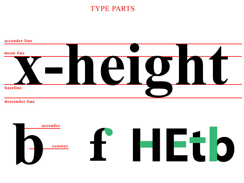 My Life in Graphic Design | Typography - Craig Heppner
