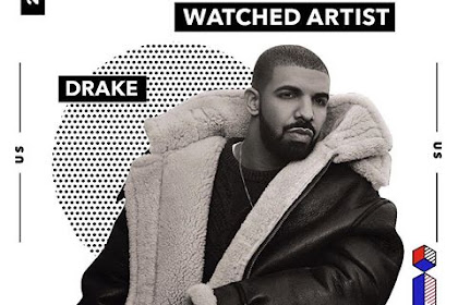 Drake Emerges As YouTube Most Viewed Artist in US 2018