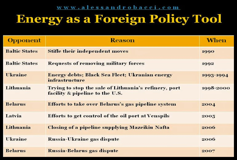 BACCI-Is-the-E.U.-Energy-Policy-Reliable-Facing-the-European-Dependence-on-Russian-Gas-pptx-8-May-2008