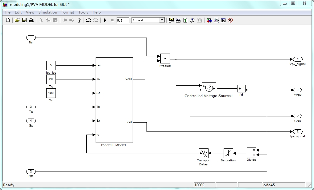 Development of a photovoltaic array simulation model using