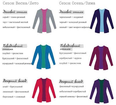 Подбор одежды по цвету внешность женщины Зима