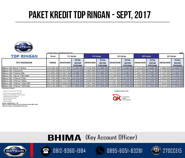 Paket Kredit - Datsun Finance