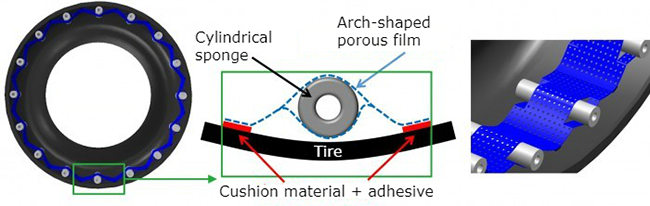 Tinuku.com Toyo Tire & Rubber cuts road noise by 75%