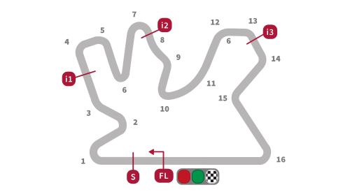 Hasil MotoGP 2016 Losail Qatar
