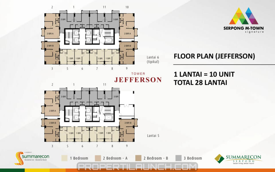 Serpong M-Town Signature Apartment Tower Jefferson