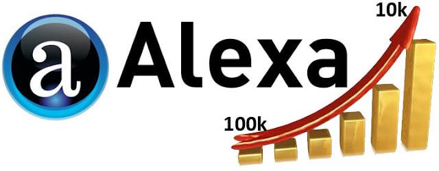 نصائح لتسلق محركات البحث ورفع ترتيب أليكسا و الباج رانك alexa page rank google