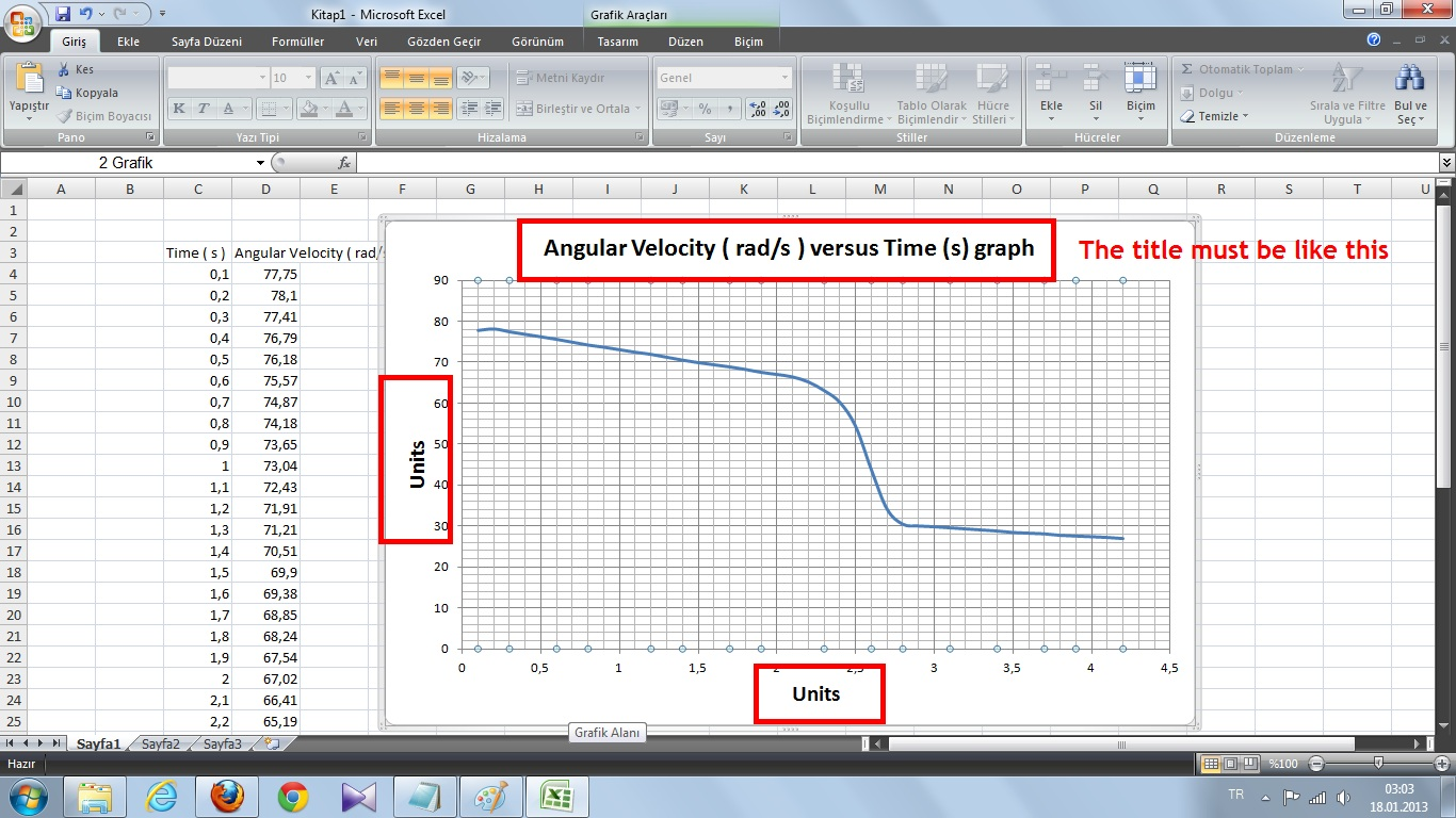 How Can I Plot A Graph For My Lab Report