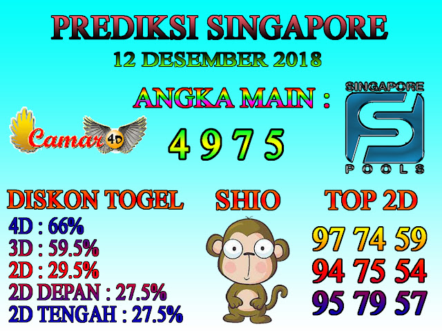 Prediksi Togel Singapore 12 Desember  2018