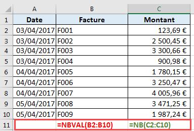 Les deux fonctions NB NBVAL