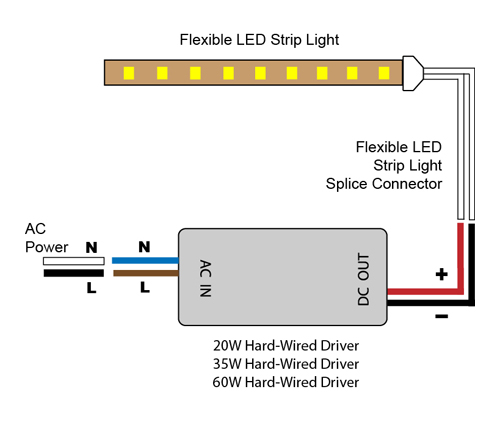 wiring diagram for led fluorescent light