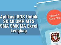 Aplikasi BOS Untuk SD MI SMP MTS SMA SMK MA Excel Lengkap
