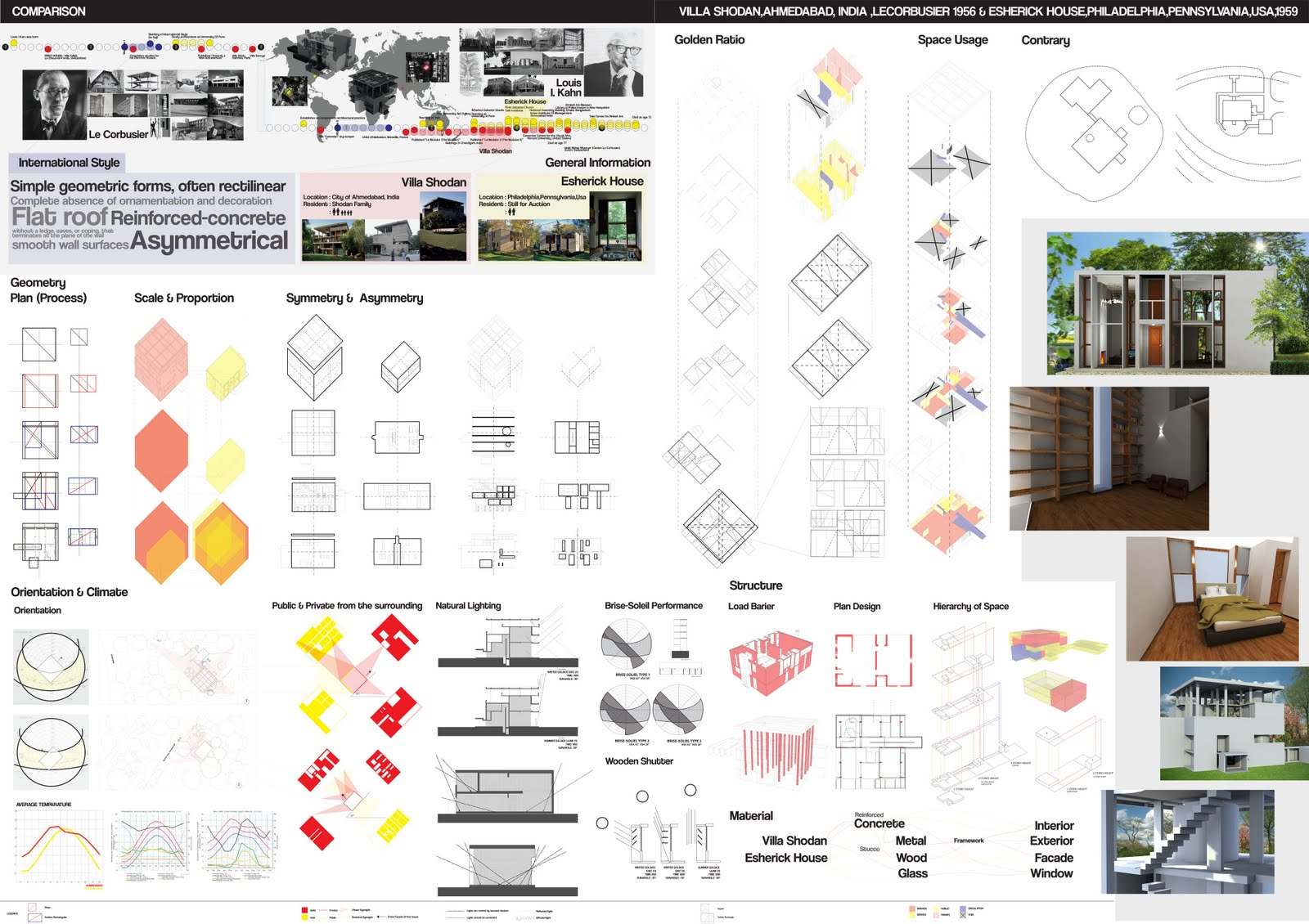 Floor Plan Of A House With Dimensions What If Inda Design Iii Cl Project 1 2 Villa Shodan