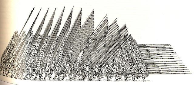 Büyük İskender'in Phalanx'ı