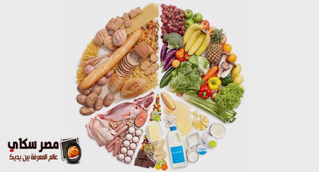 مما يتكون قانون الوحدات الحرارية فى الحمية الغذائية ؟