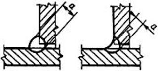 Наибольшее расстояние от поверхности углового шва до точки максимального проплавления основного металла