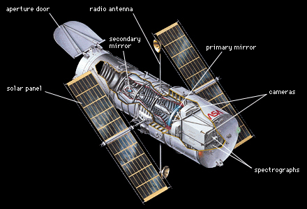 hubble space telescope instruments - photo #10