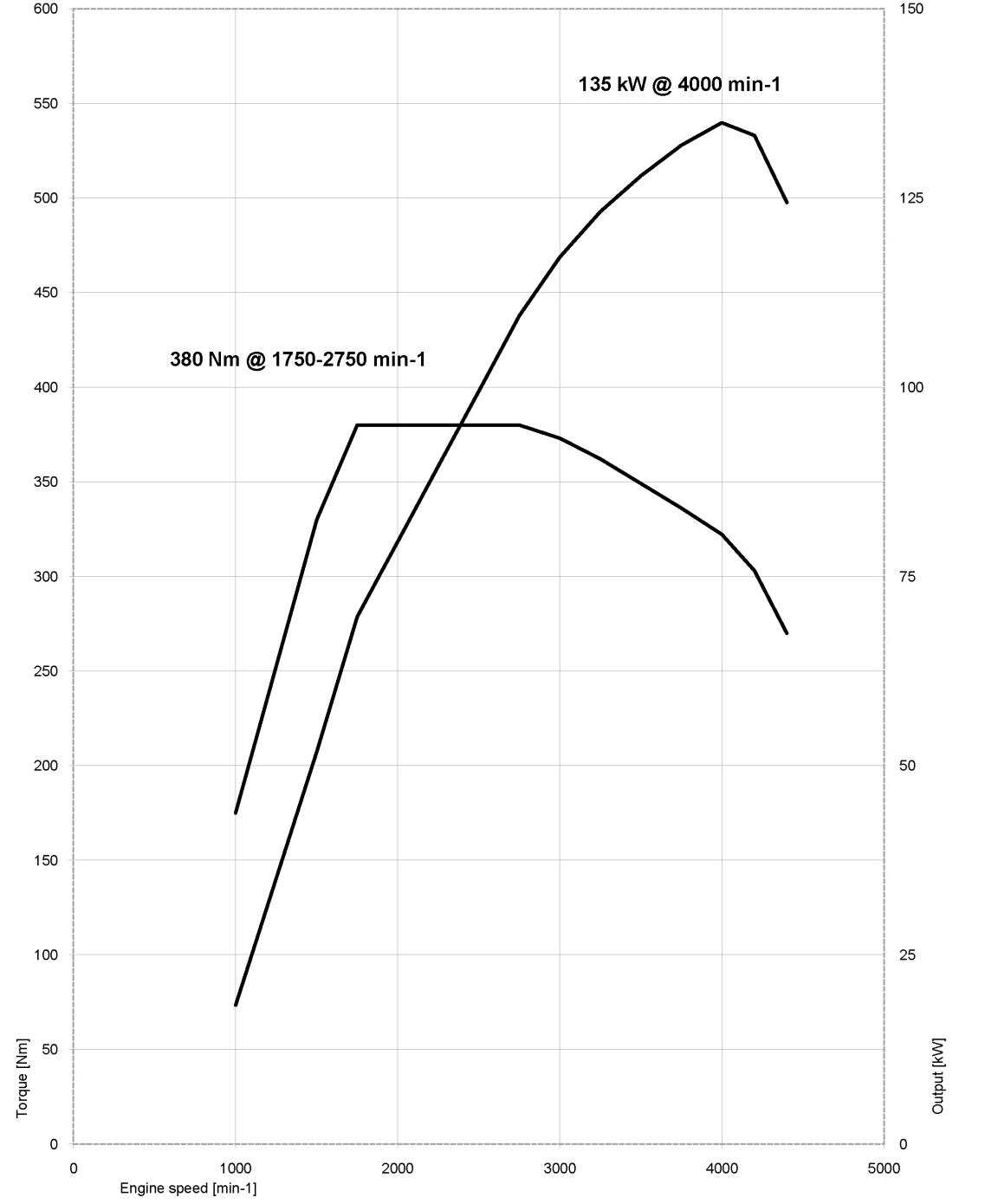 Bmw 3 0 Engine Diagram