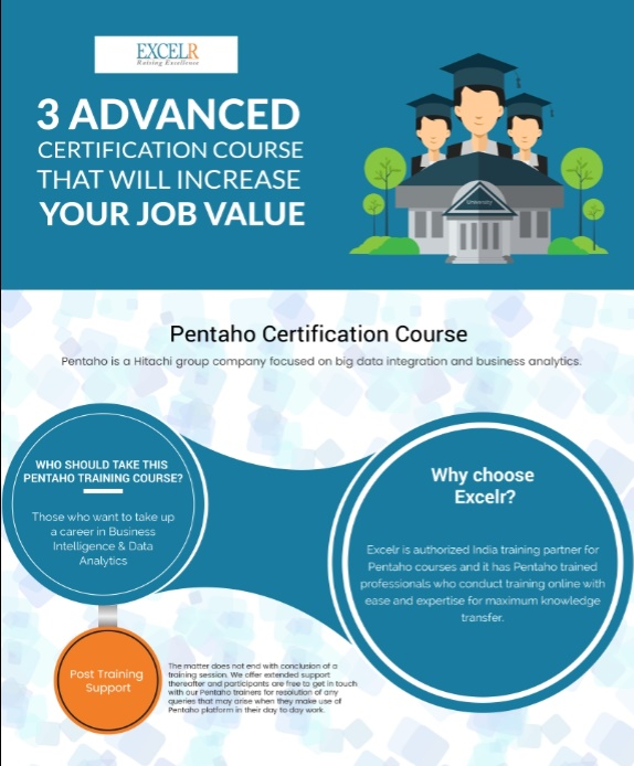 3 Advanced Certification Course That Will Increase Your Job Value