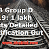 RRB Group D 2019 Detailed Notification Out | Apply Online for 1,00,000+ Posts