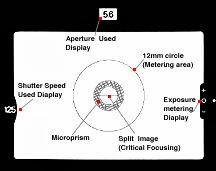 informasi fokus kamera analog