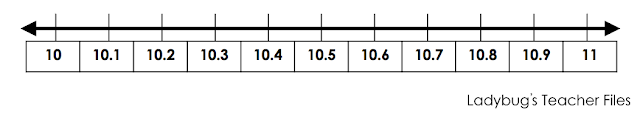 Use a table in PowerPoint to line up numbers on a number line.