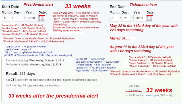 Decoding Satan: May 22nd and May 23 #522 #523 #811 #810