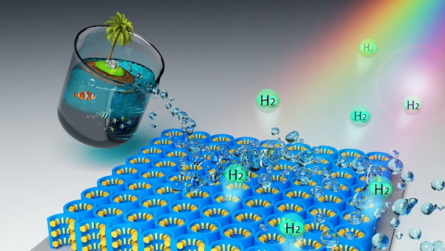 solar-cell-hydrogen-electricity