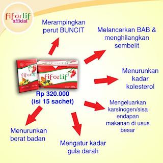 Harga Fiforlife, Apotik di Bandung Yang Jual Fiforlif