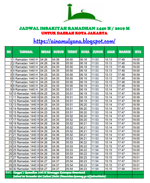 Jadwal Imsakiyah Puasa Ramadhan - Ramadhon1440 H (2019 M)