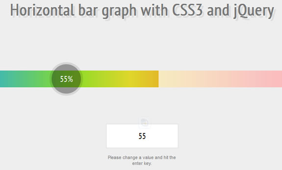 Html5 - Css - Jquery - Slide show - Free sharing: Awesome