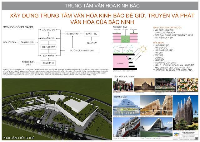 gach bong-11049443_1009520132425678_8919314823056883727_o Đồ án tốt nghiệp KTS - Trung tâm văn hoá Kinh Bắc