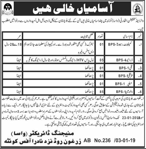 94 Jobs in WASA Quetta 2019