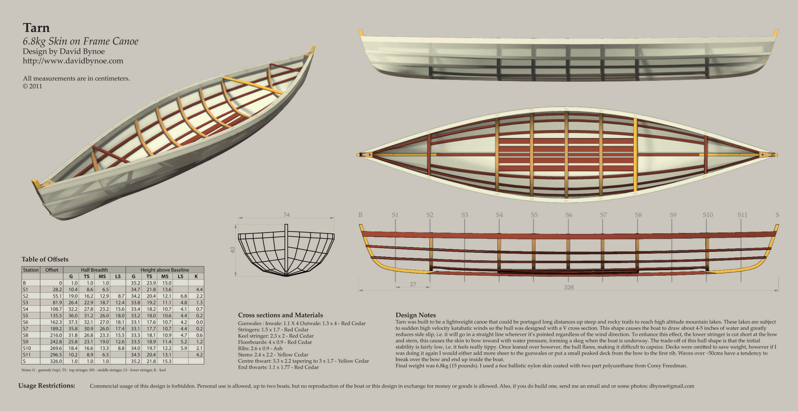 Canoe Plans Free To Download My Boat Plans