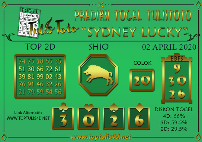 Prediksi Togel SYDNEY LUCKY TODAY TULISTOTO 02 APRIL 2020