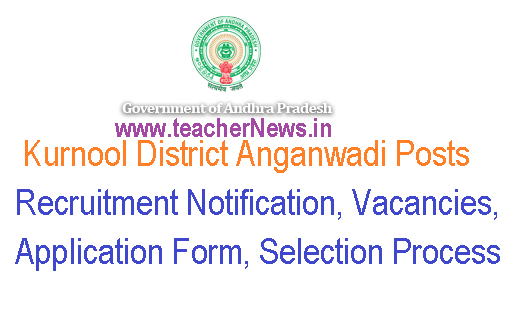 Kurnool District Anganwadi Posts 2018-19 Notification Vacancies Application Form