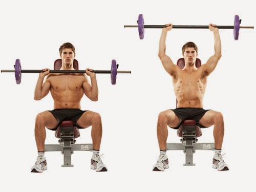 تدريبات القوة لعضلات الكتف