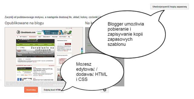 Blogger, blogspot edycja kodu.