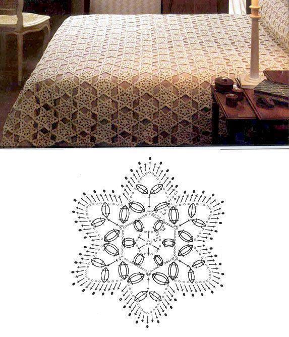 Contemporáneo Patrón De Crochet Afgan Bosquejo - Ideas de Patrones ...