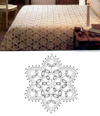 colchas, estrellas, crochet, ganchillo, hogar, ropa de cama