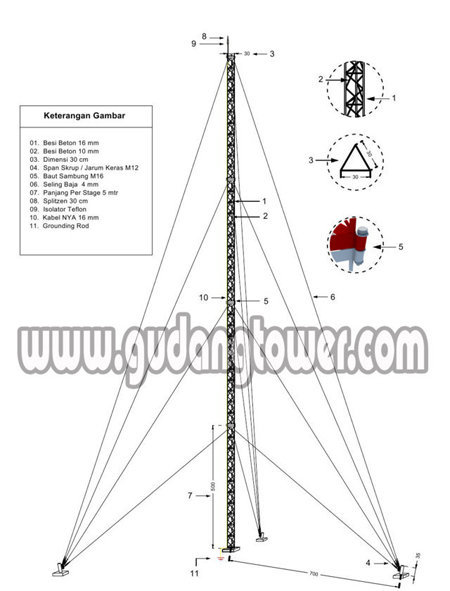 Tower Triangle Hot Dip Galvanize