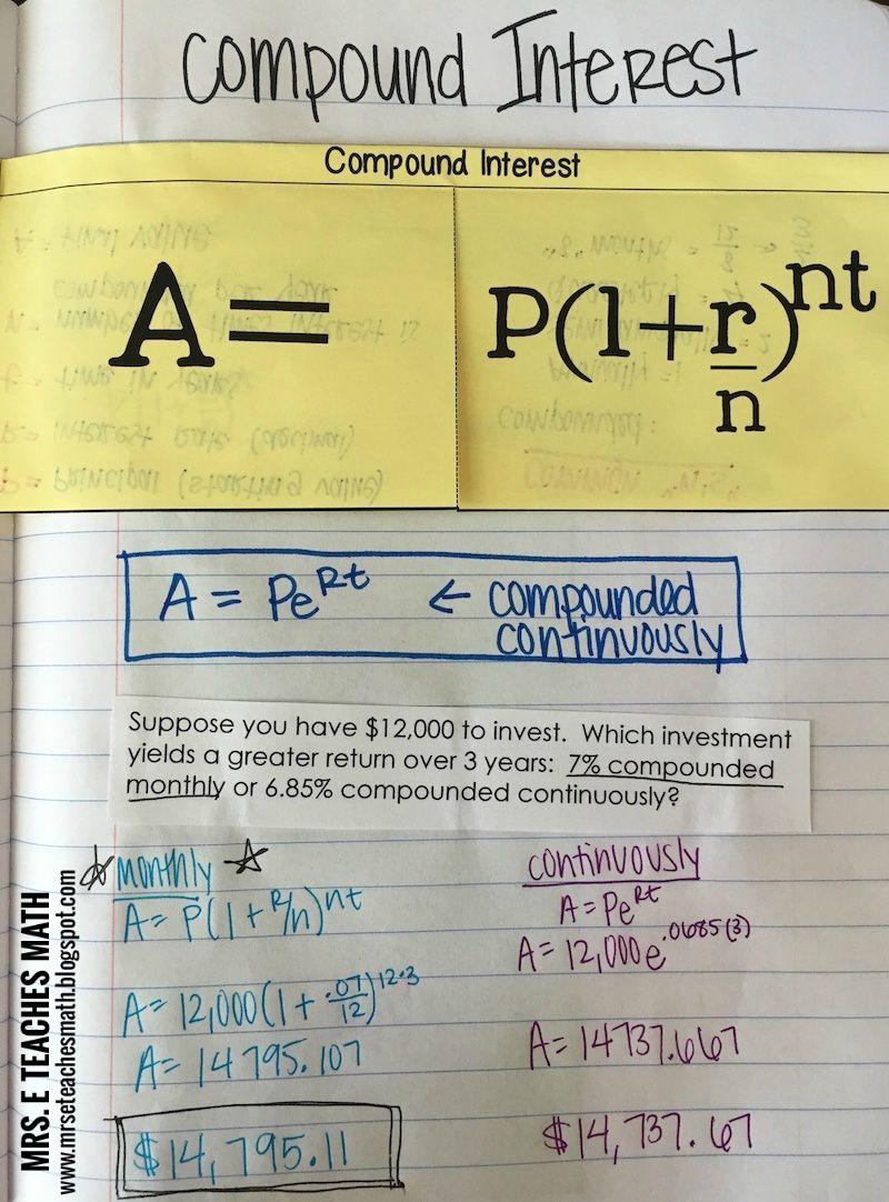 compound interest interactive notebook page mrs e teaches math