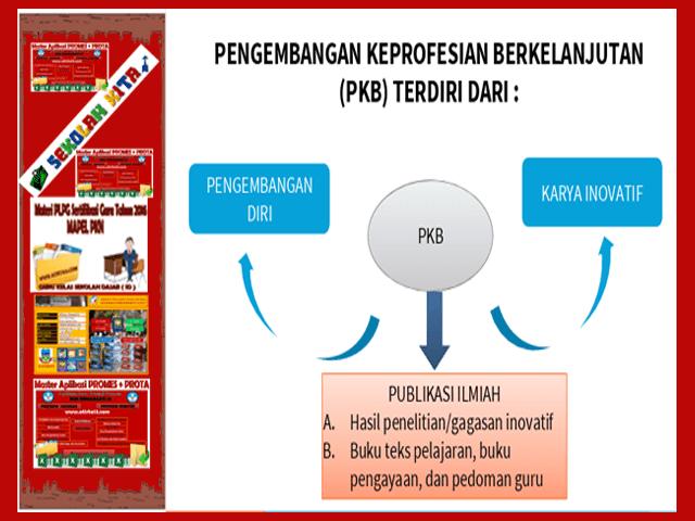Contoh PTK Plus Karya Ilmiah Lengkap dengan Panduan Cara Pembuatannya