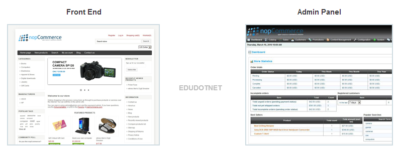 Easy To Use nopCommerce Open Source For Shopping Cart