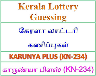 Kerala lottery guessing of KARUNYA PLUS KN-234, KARUNYA PLUS KN-234 lottery prediction, top winning numbers of KARUNYA PLUS KN-234, ABC winning numbers, ABC KARUNYA PLUS KN-234 11-10-2018 ABC winning numbers, Best four winning numbers, KARUNYA PLUS KN-234 six digit winning numbers, kerala lottery result KARUNYA PLUS KN-234, KARUNYA PLUS KN-234 lottery result today, KARUNYA PLUS lottery KN-234,